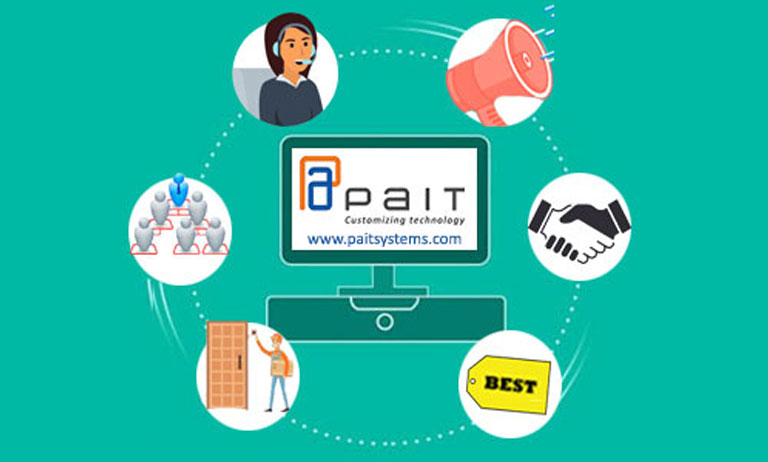 PAIT Systems